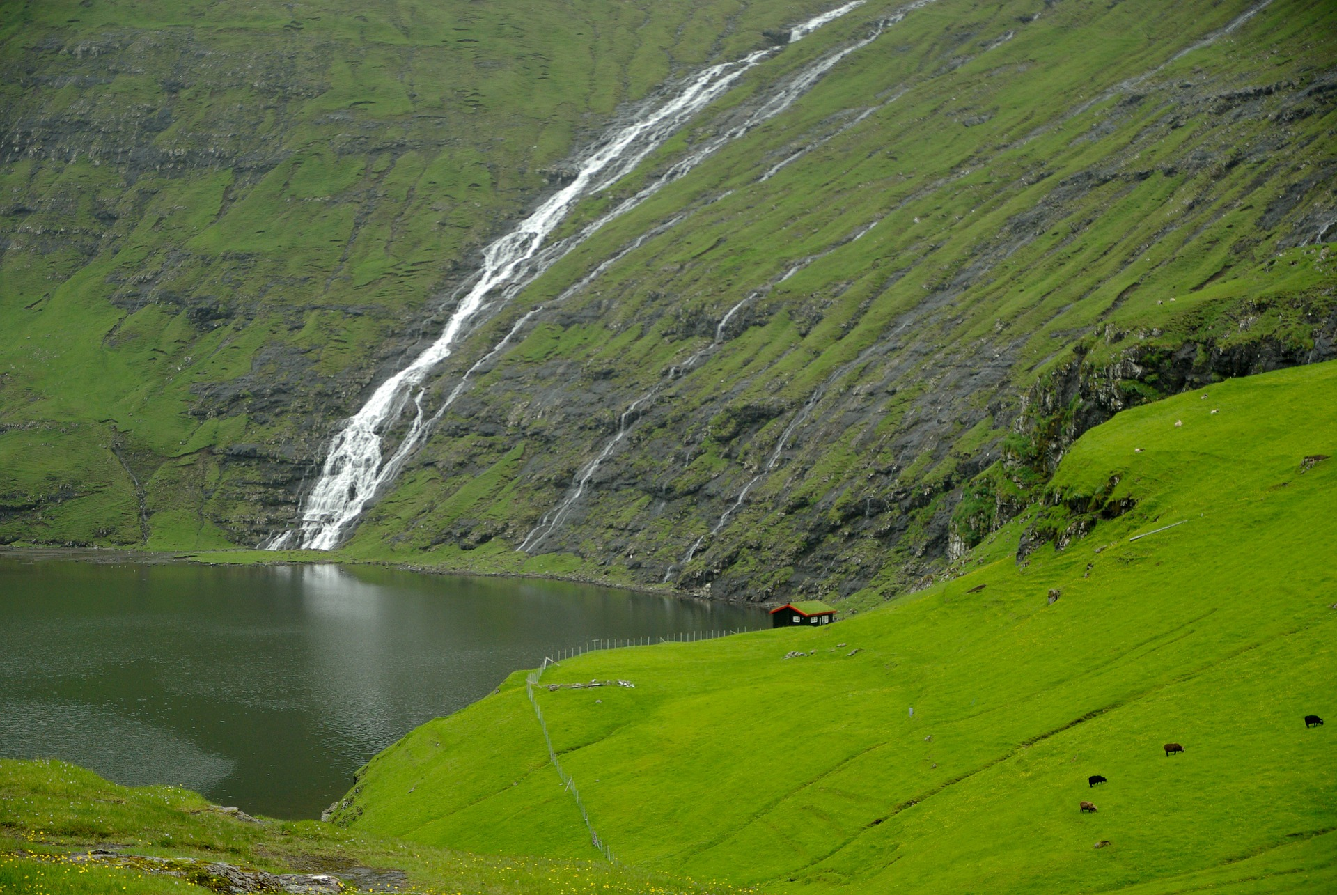 how to get to the faroe islands